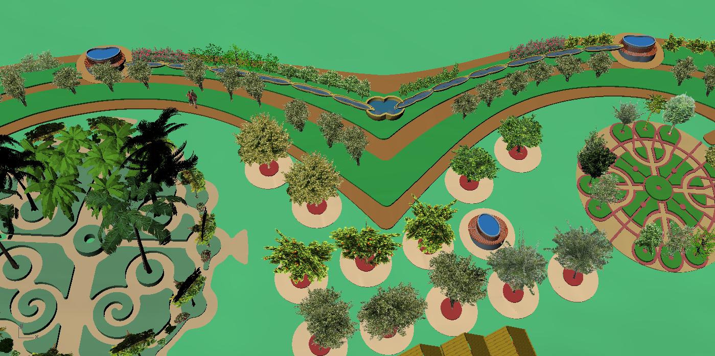 ediblescapes landcapes visualisation