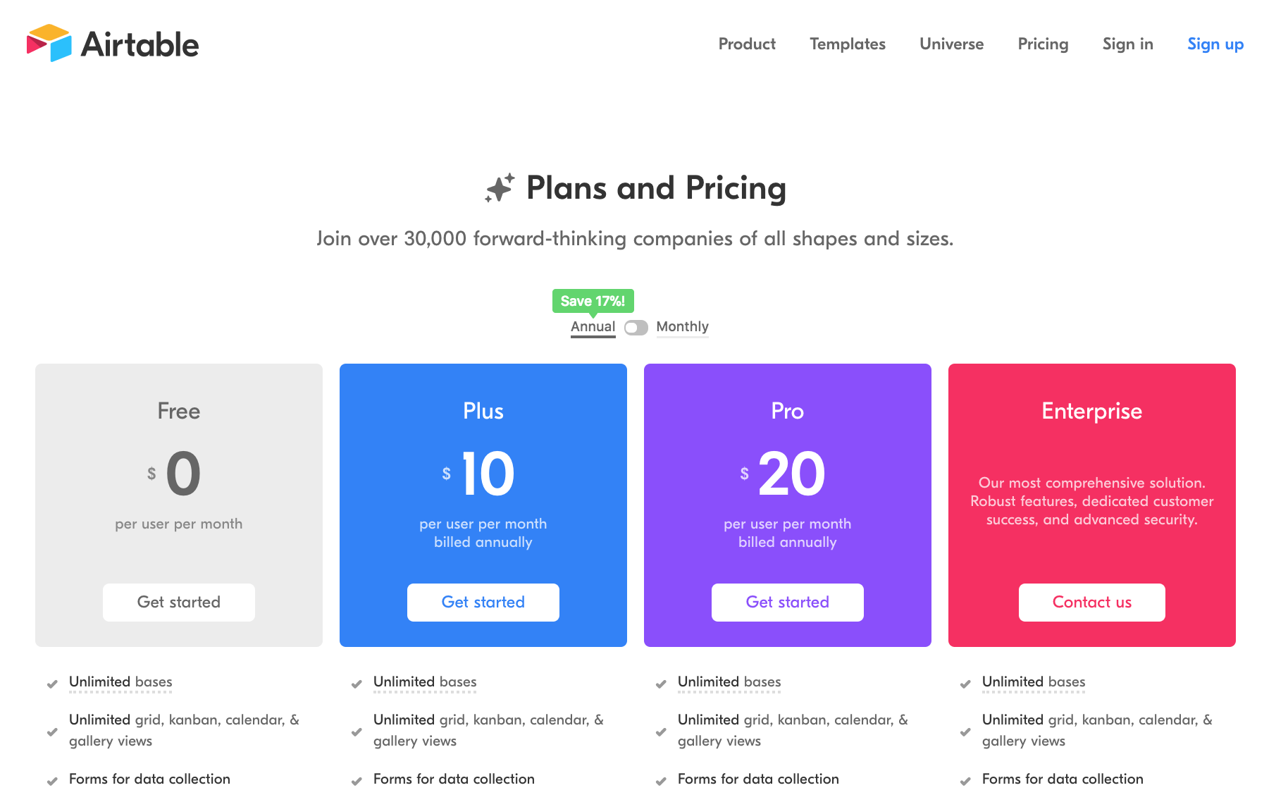 A screenshot of Airtable's pricing page (Feb 2018) shows a potential point of friction along the user journey