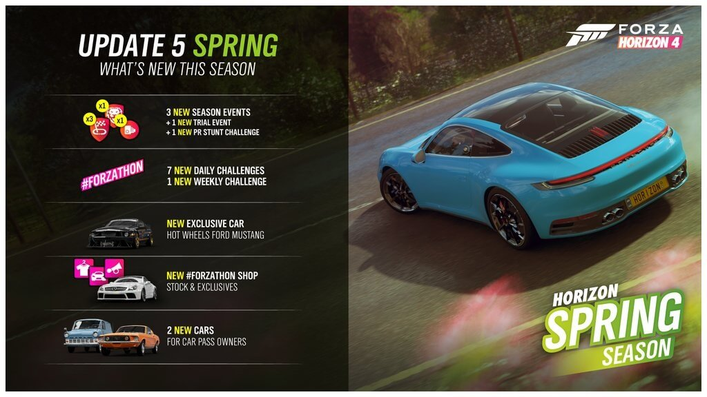 Forza Horizon 4's Spring Pays Homage To Legendary Classics