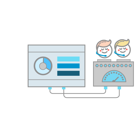 Measure customer service KPIs