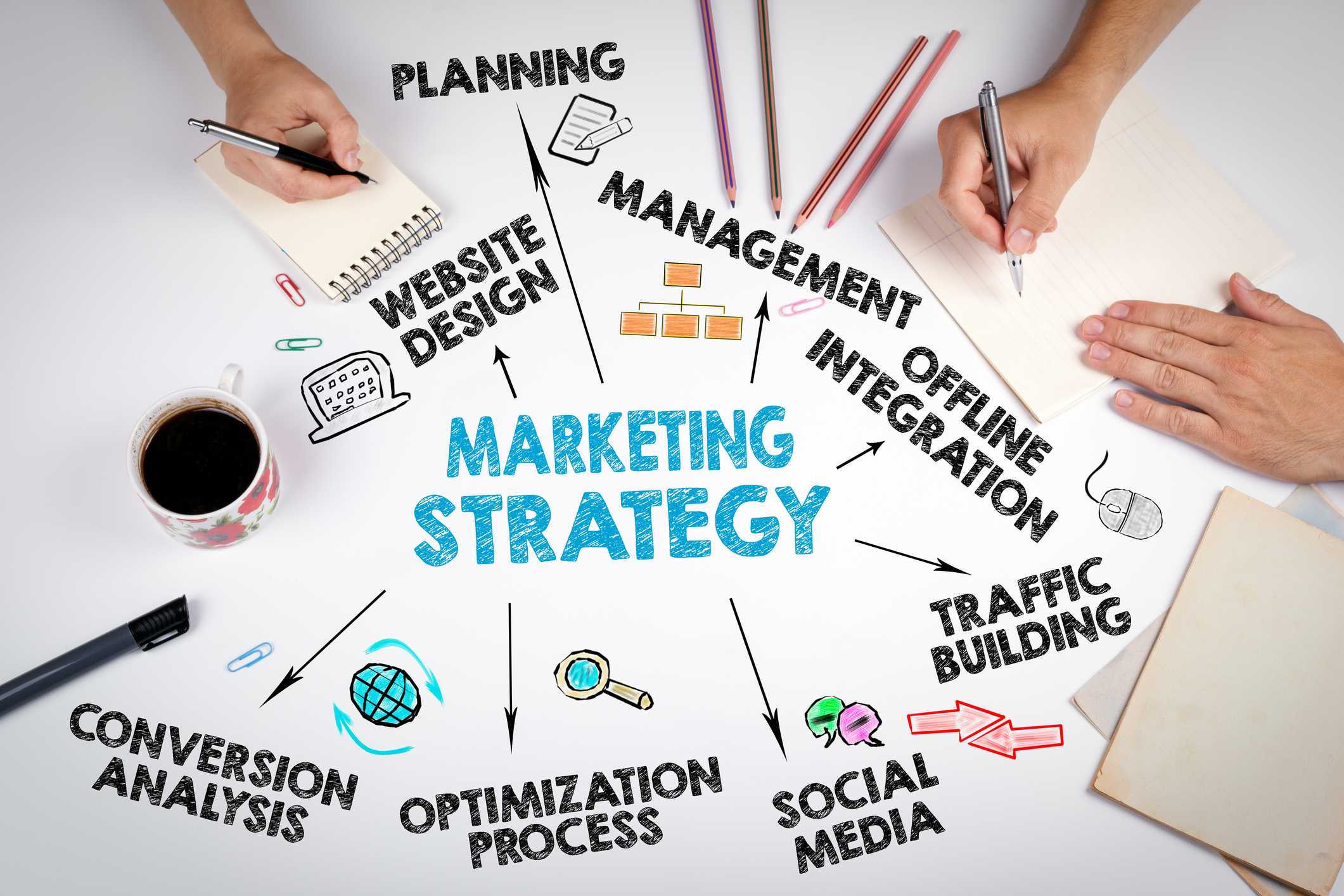 7 top tips on some simple marketing to help you market your business