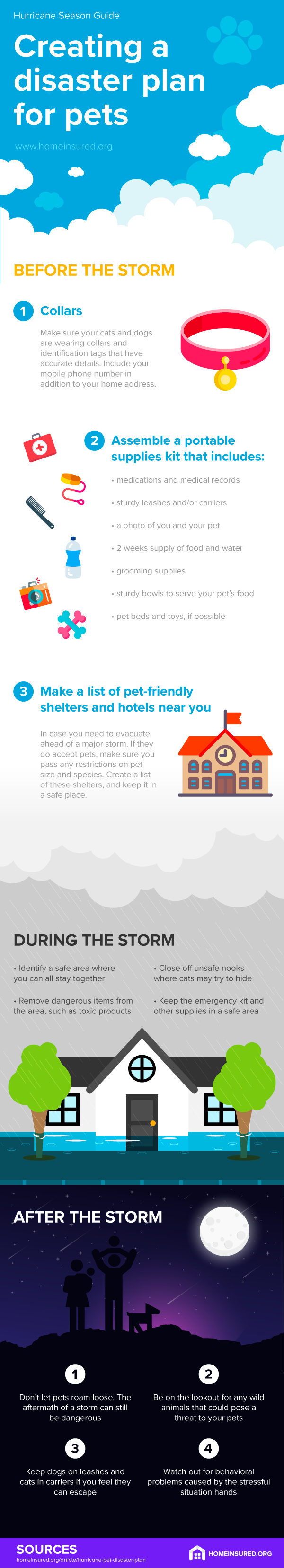 Creating a Disaster Plan for Pets