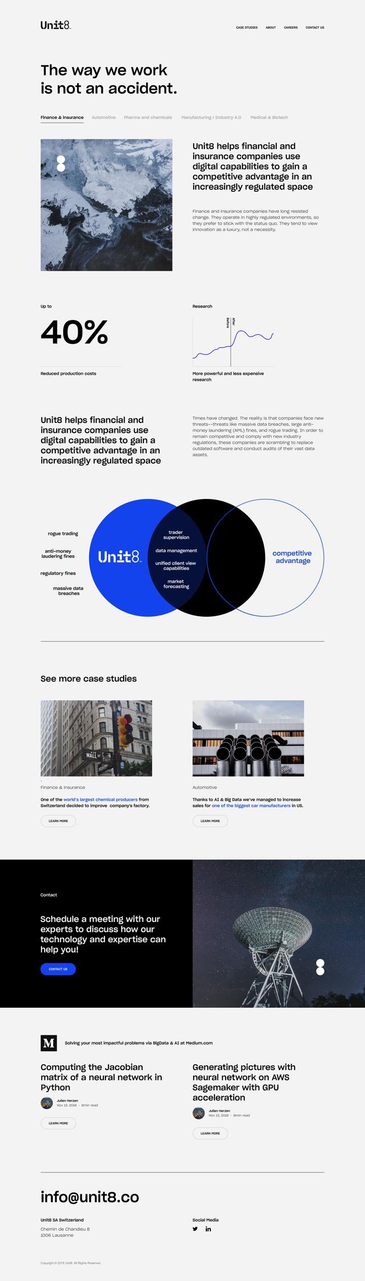 Unit 8 Portfolio design by Maciej Mach