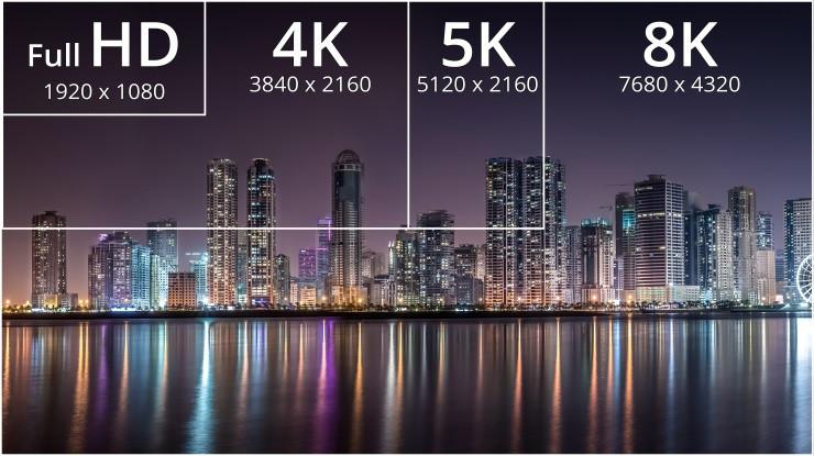 Sony Full HD - 4K - infonäyttö