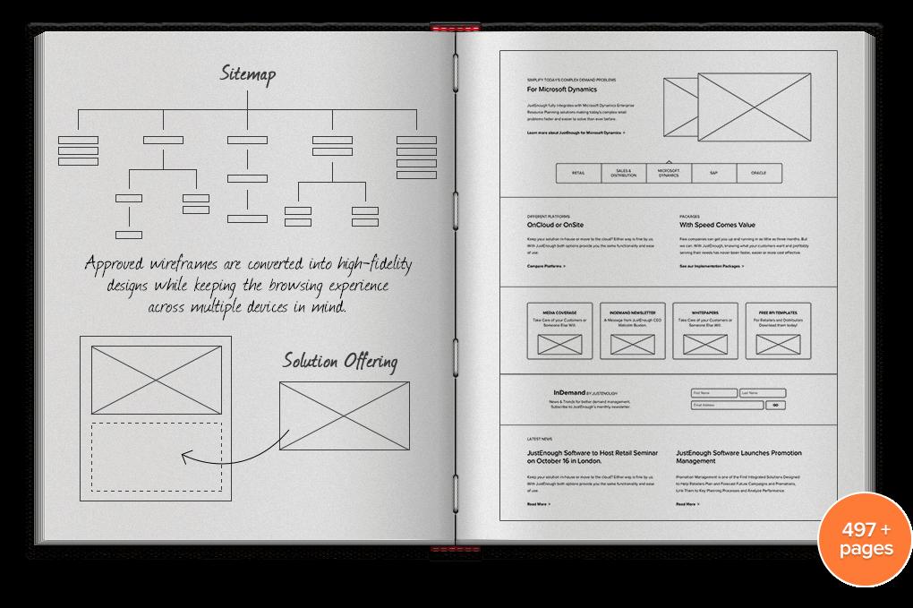 JE Website Redesign Process
