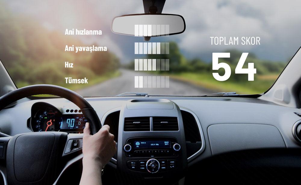 Intelligent Driver analysis