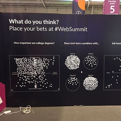 Web Summit 2017 Special - DAY 2