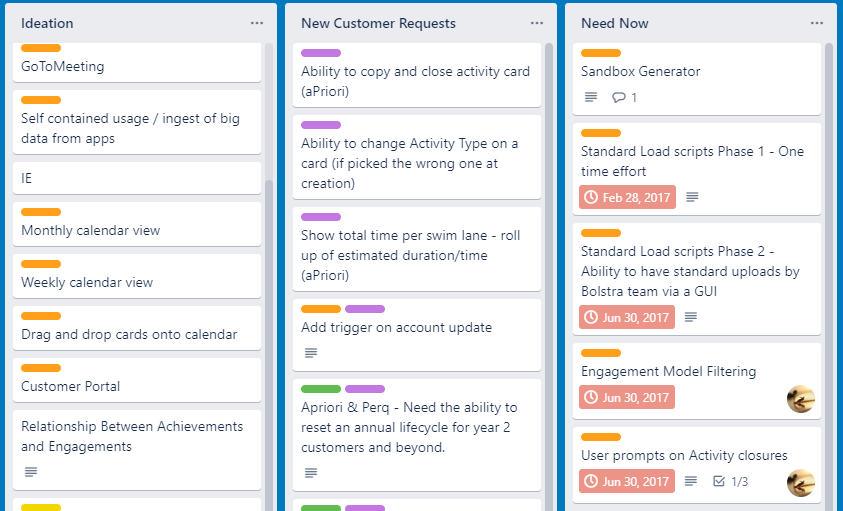 Screenshot of the very full trello board of features
