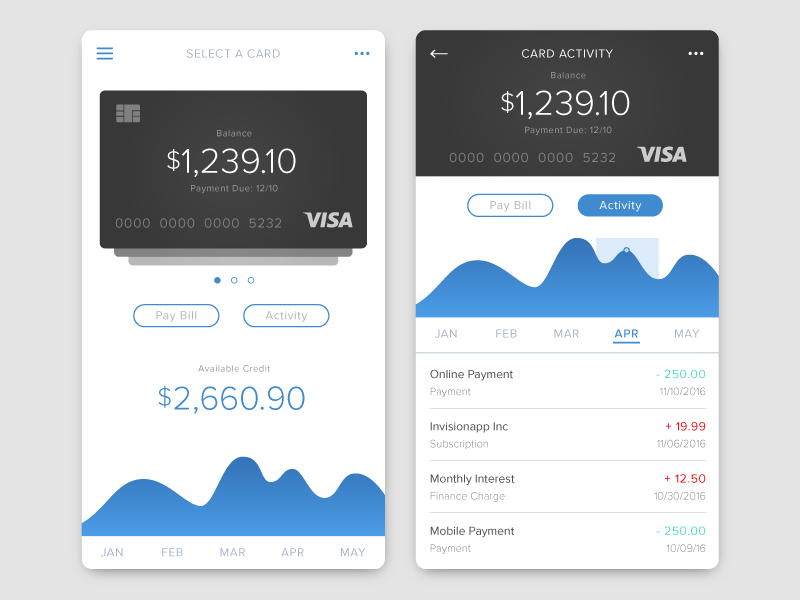 Mobile App Banking