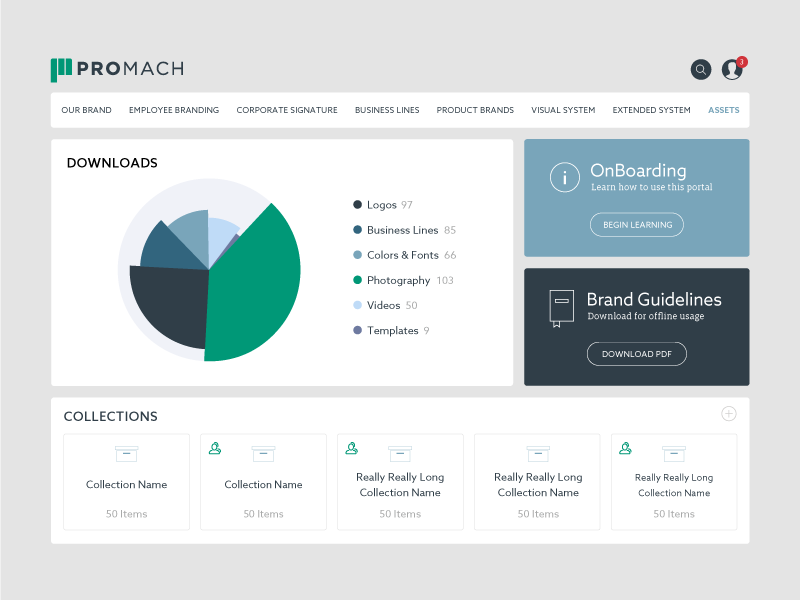 Internal Brand Portal Dashboard