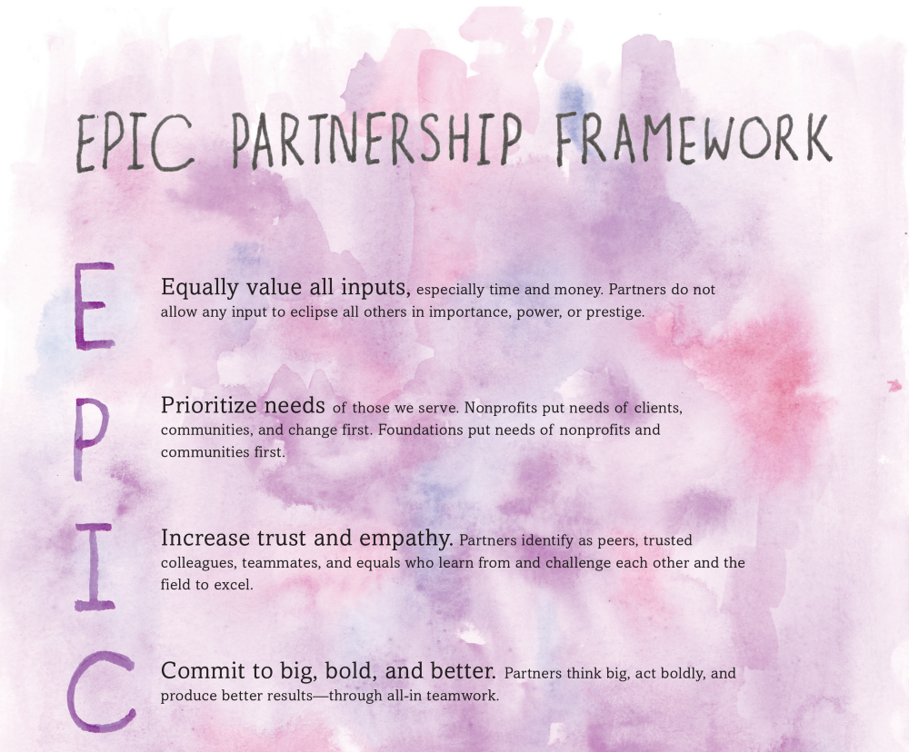 "The EPIC Partnership Framework from ""Unicorns Unite"""