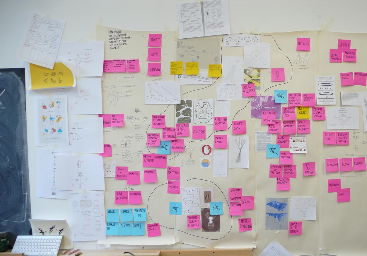 Principles Of Design List : Designing mindfulness