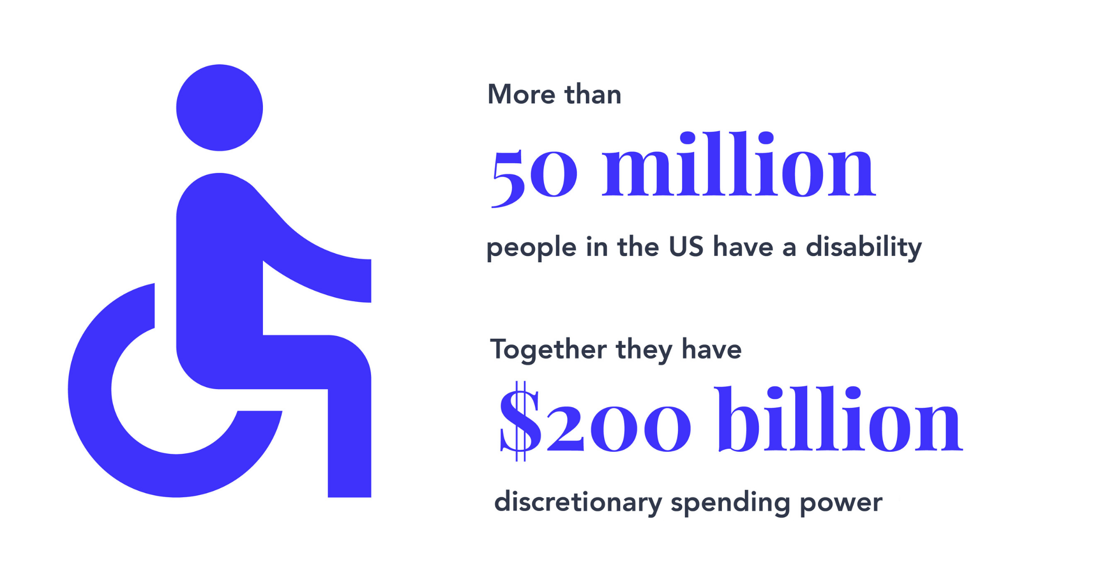 People with disabilities and their discretionary spending power