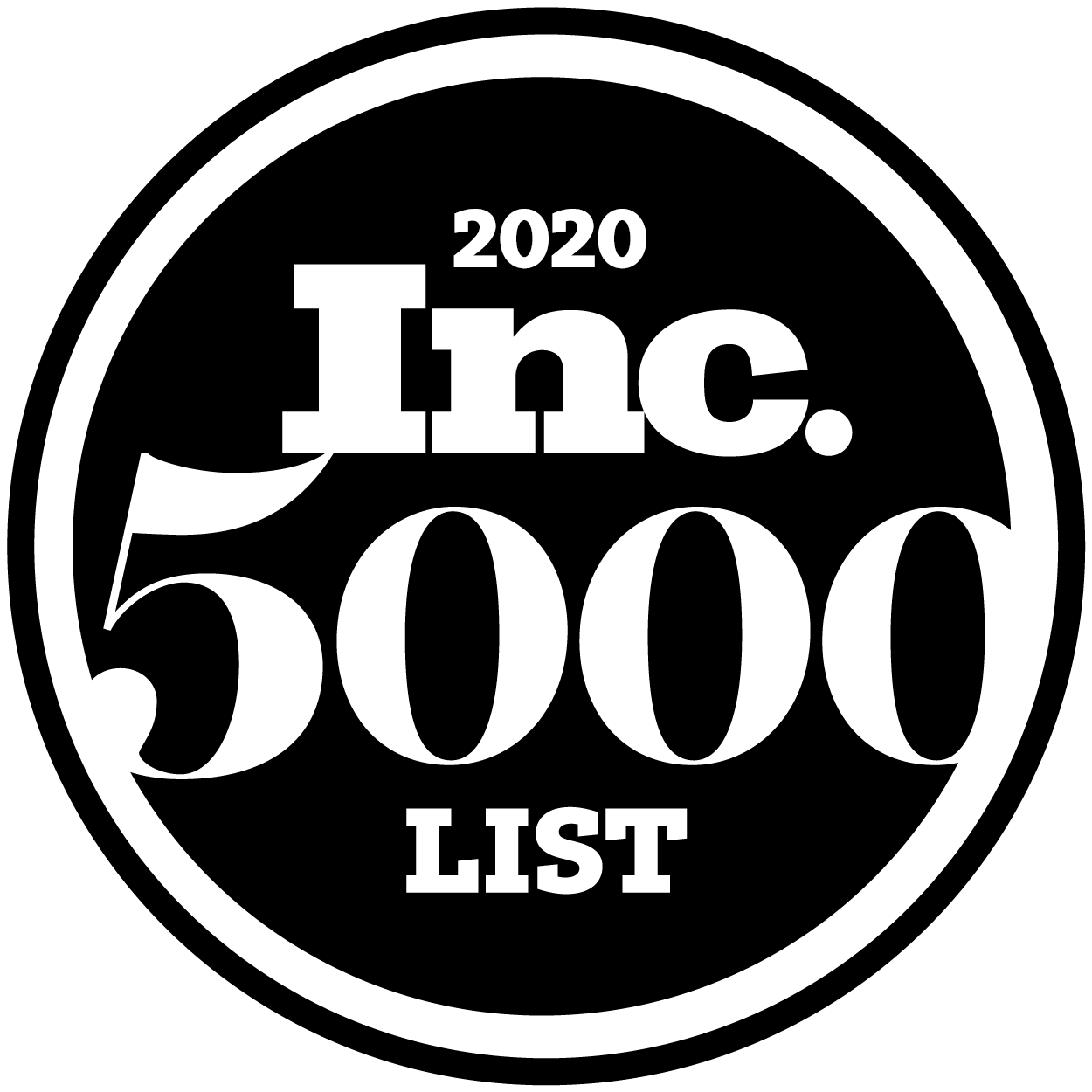 Kisi Inc. 5000
