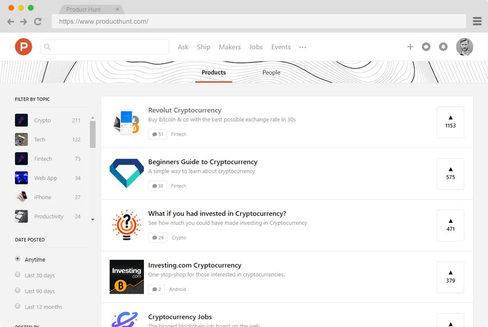 interaktive broker cfd überprüfung skill inkubator krypto-handel