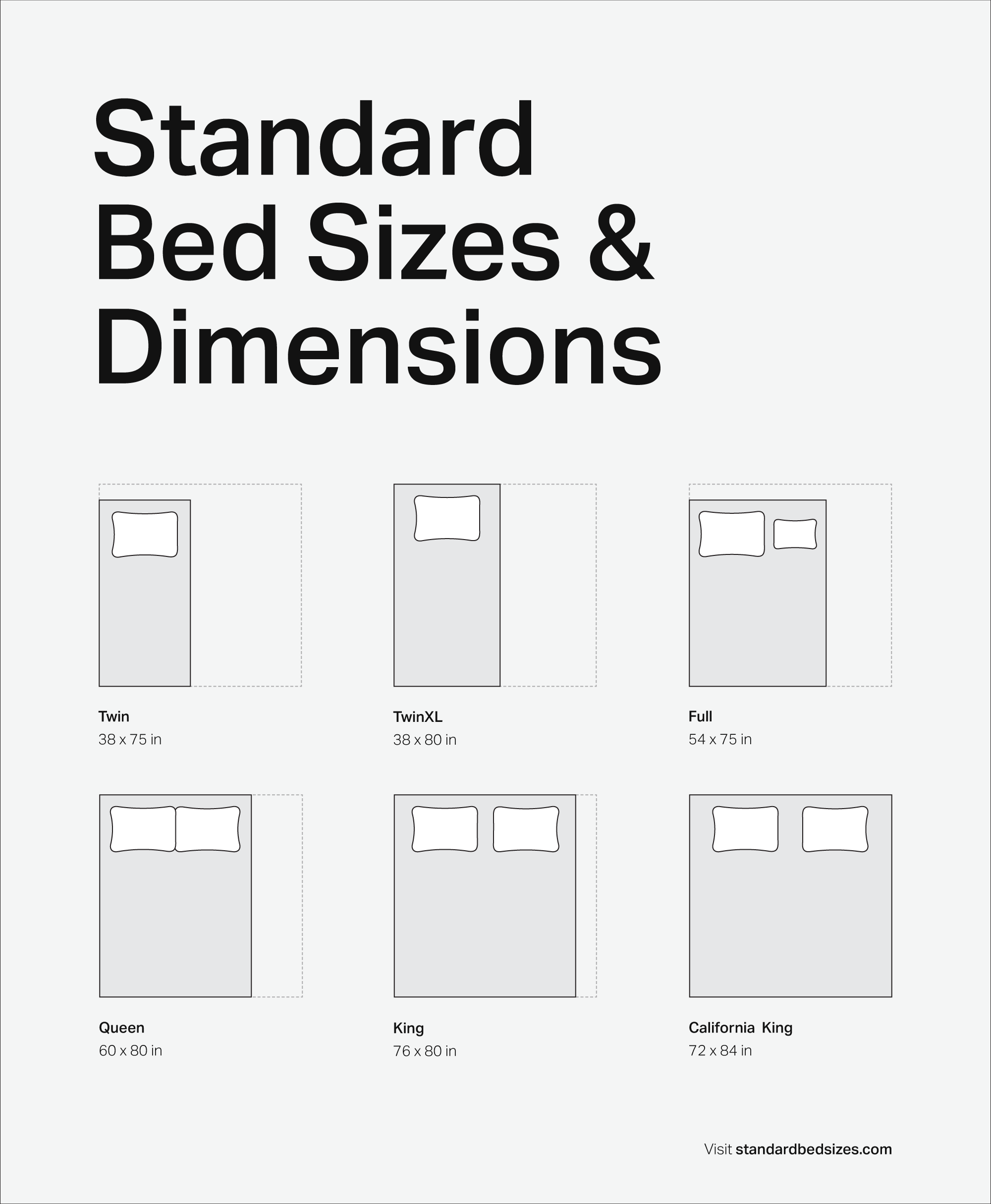 Bed Sizes & Dimensions Guide | Standardbedsizes.com