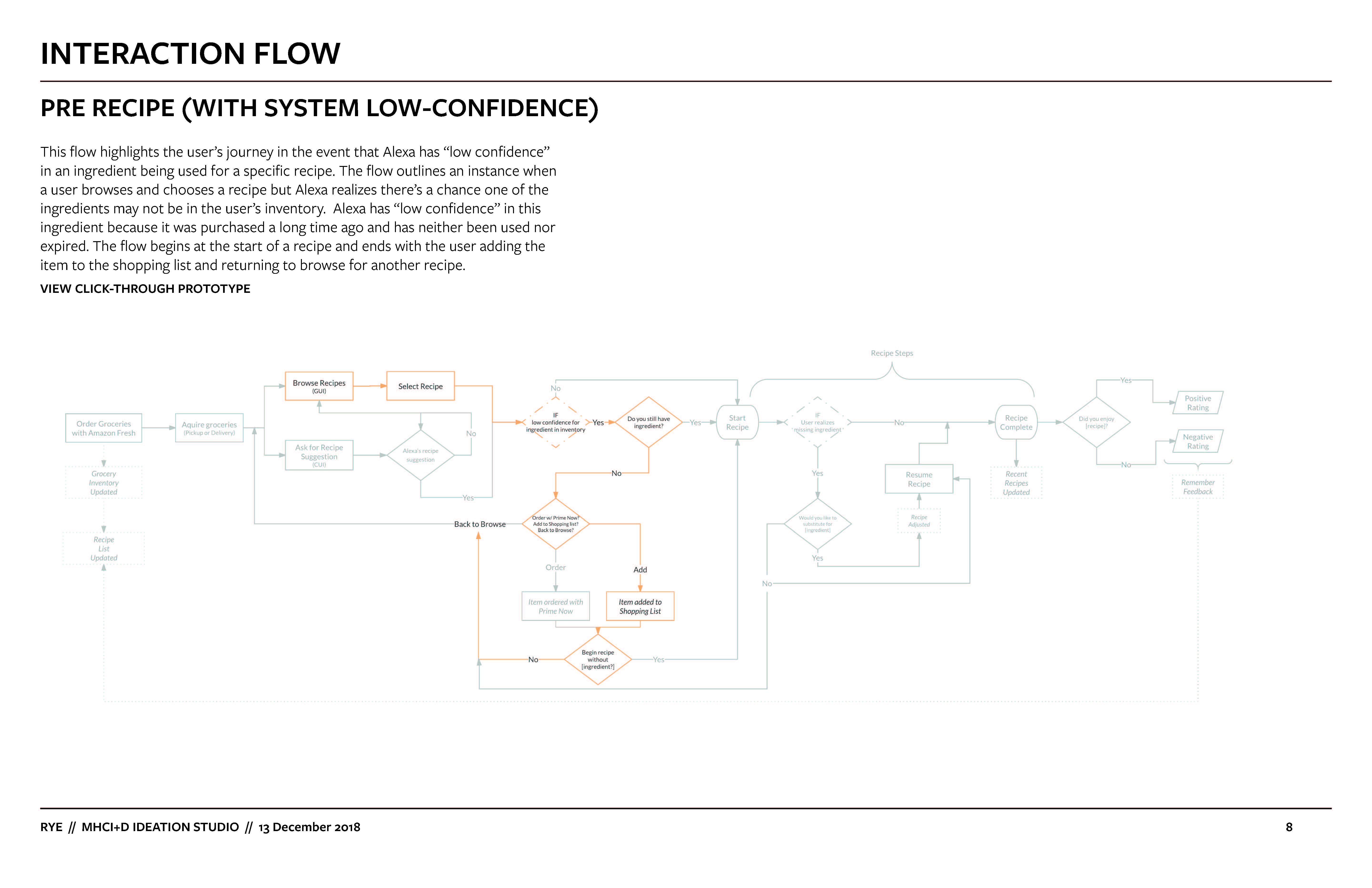 low-confidence flow