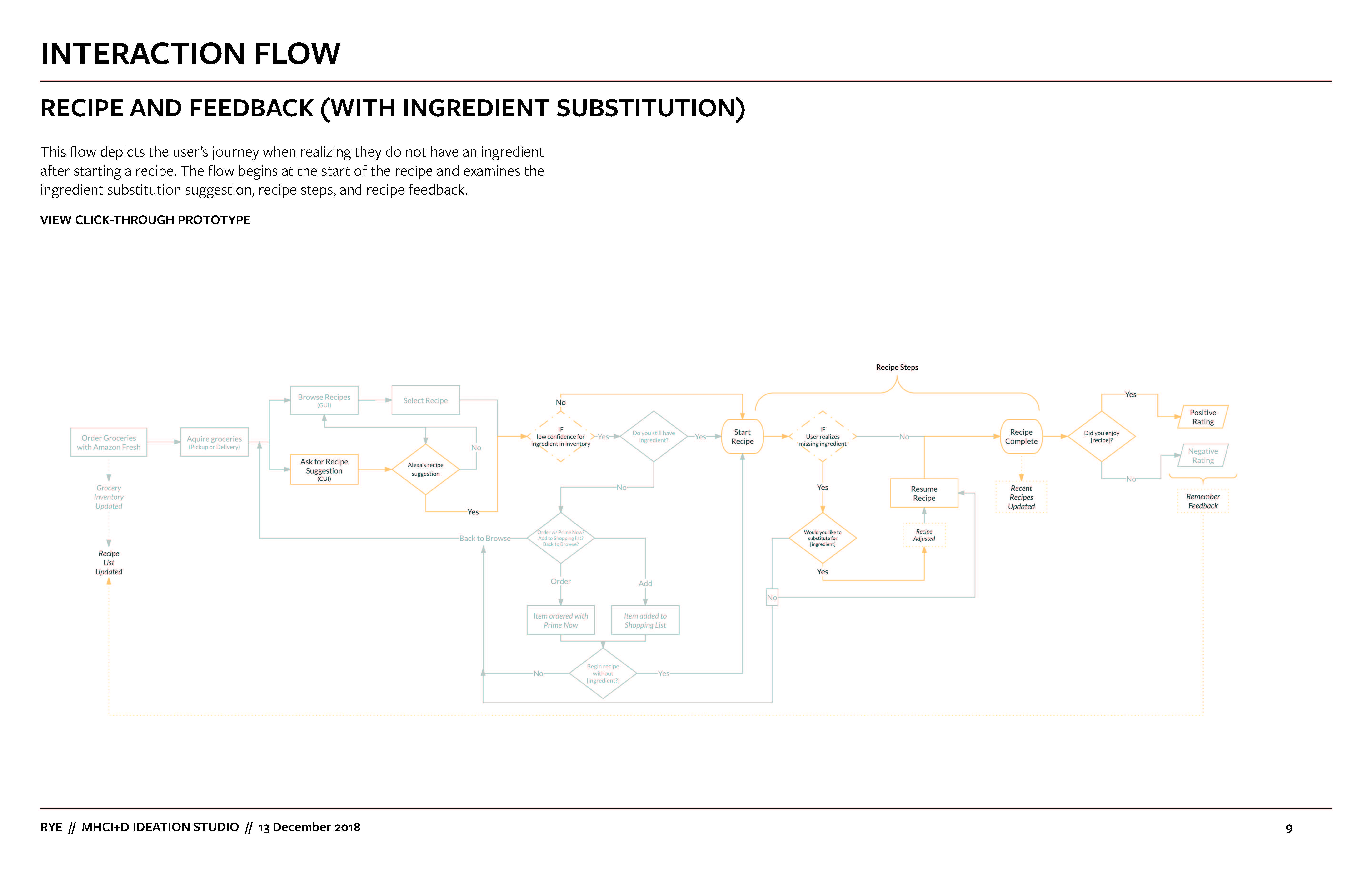 substitution flow