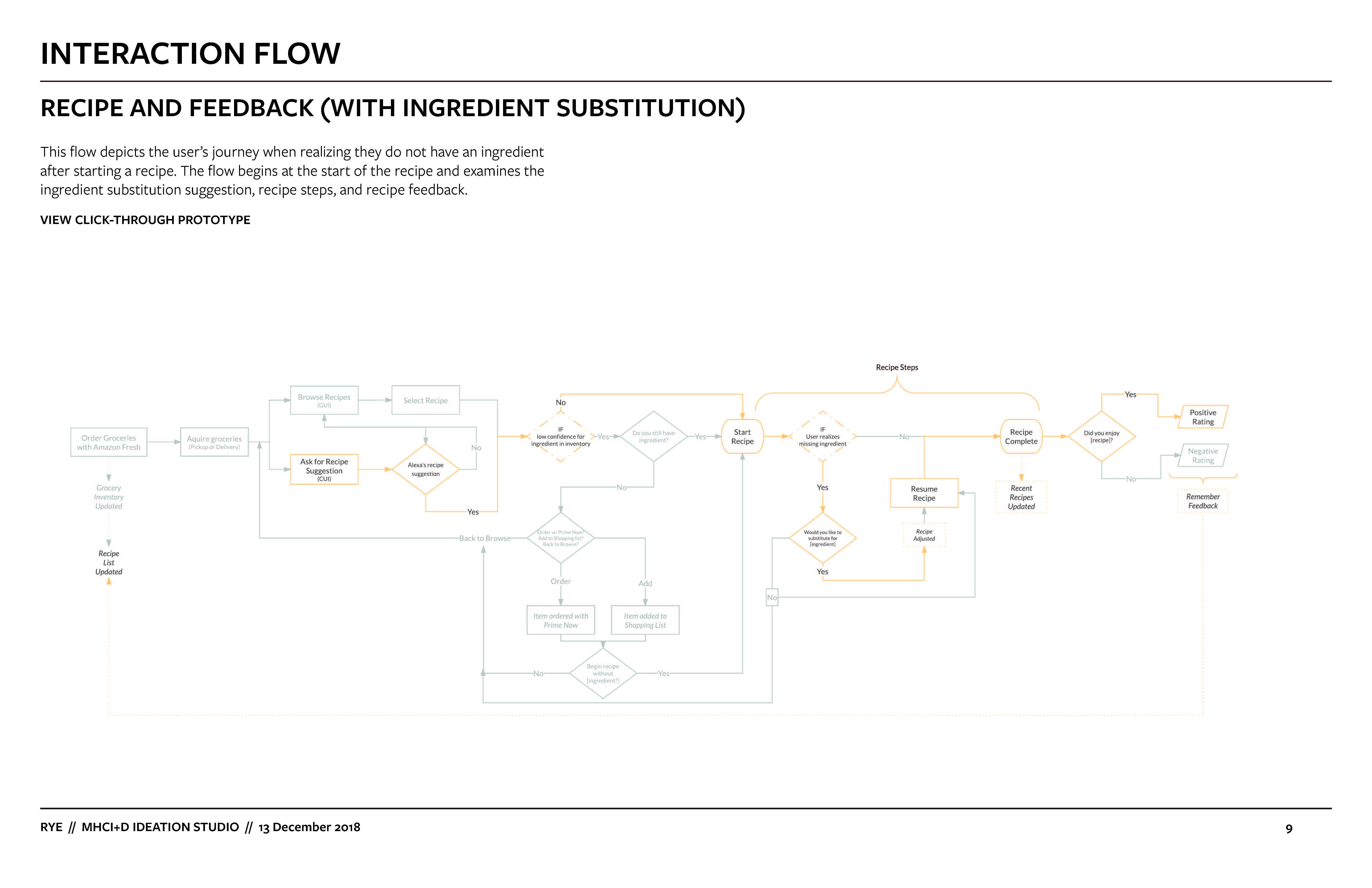 substitution flow