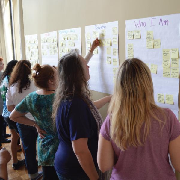 participatory workshop affinity diagram activity