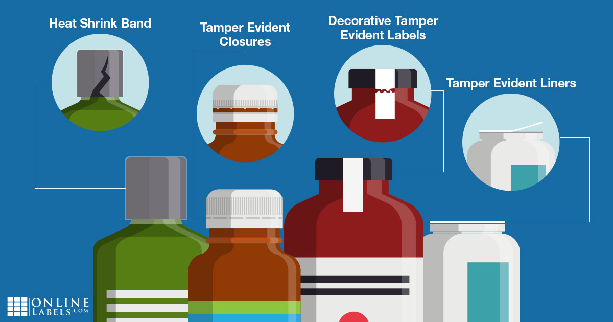Types of tamper-resistant products you can use to protect your customers