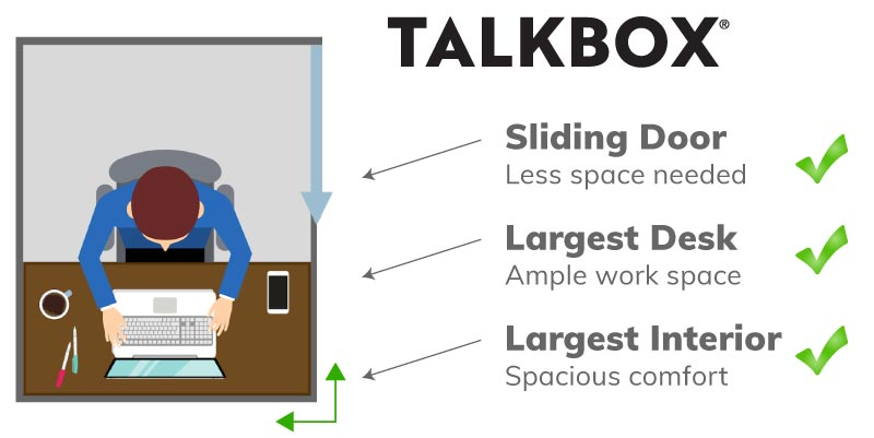 Talkbox has a sliding door, the largest desk and interior