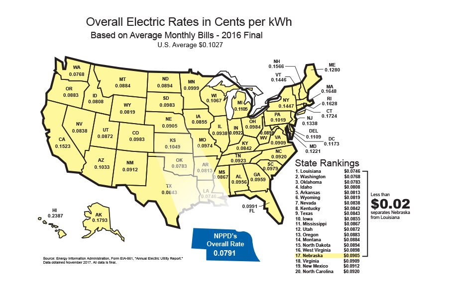 United States map showing overall electric rates in cents per state