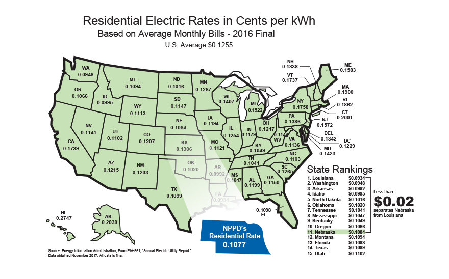 United States map showing residential electric rates in cents per state
