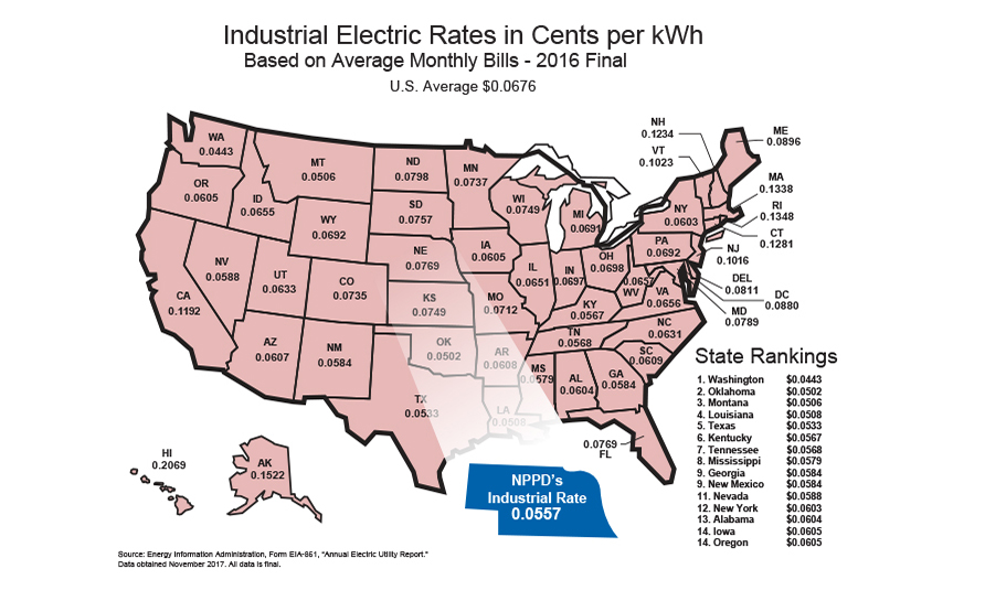 United States map showing industrial electric rates in cents per state