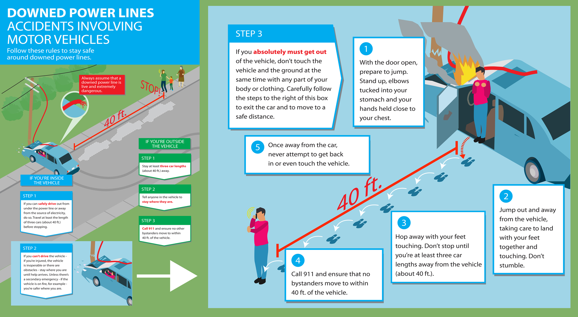 Steps on what to do if you are in an accident with a downed power line