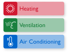air conditioning ottawa