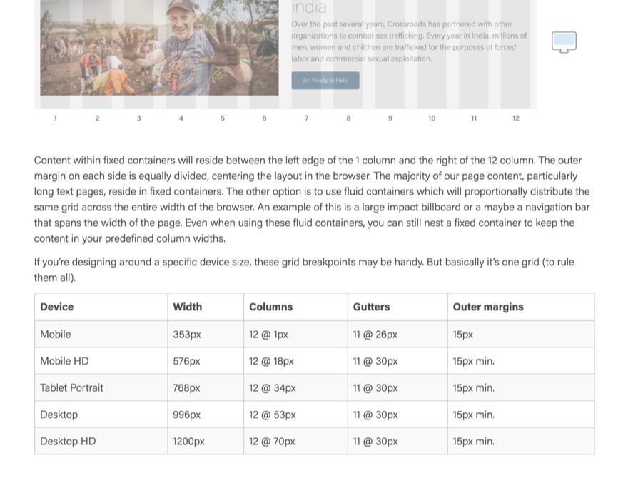 Crossroads Digital Design Kit - Grids