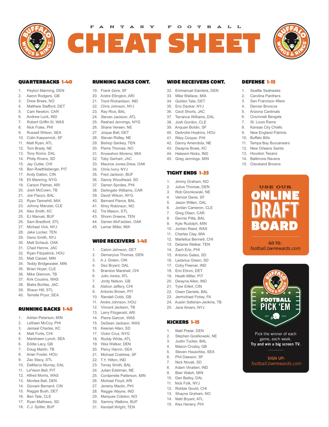 Buffalo Wings & Rings - Fantasy Football - Cheat sheet