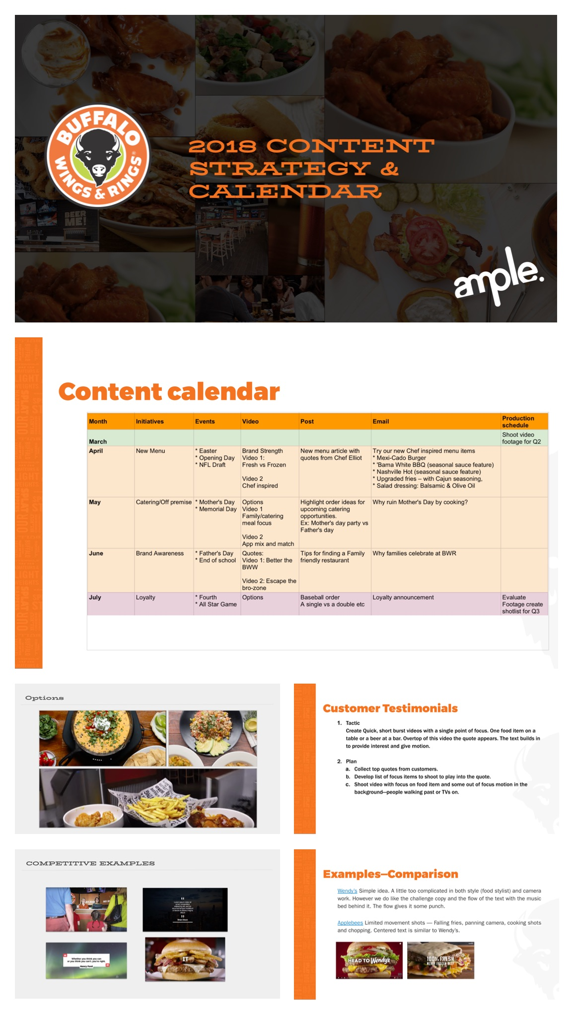 Buffalo Wings & Rings - Content Strategy & Planning