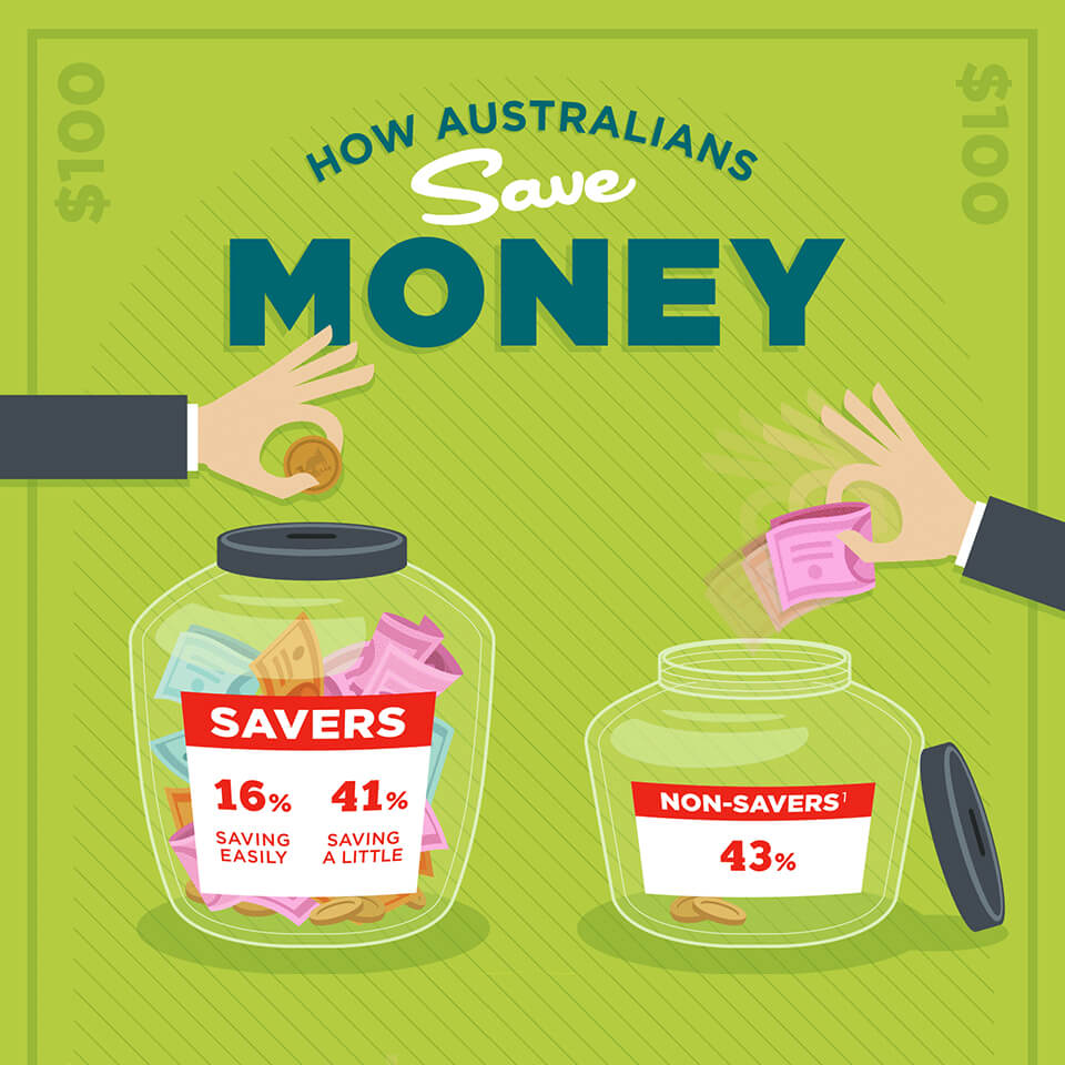 Illustrating an engaging infographic to promote MoneySmart's new app