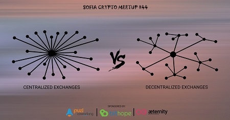 The image shows a graphic of centralized exchanges vs graphic of decentralized exchanges.