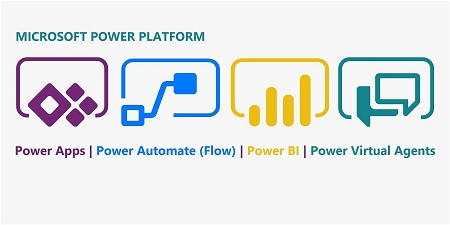 The image is showing graphics of power apps, power flow, power BI and power virtual agent.