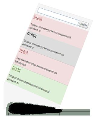 Классификация кодов ТН ВЭД