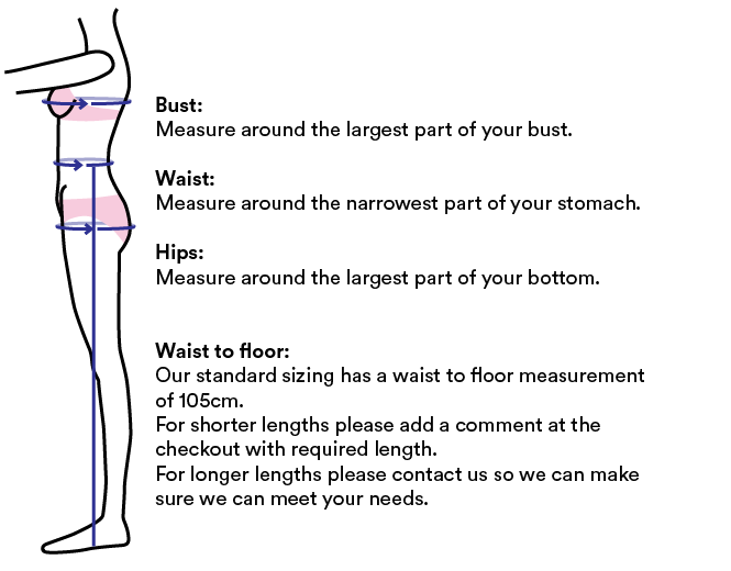 taking measurements diagram