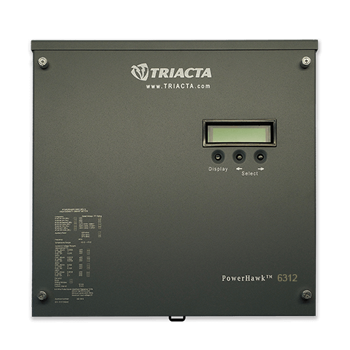 How electrical submeters integrate with existing building and financial systems