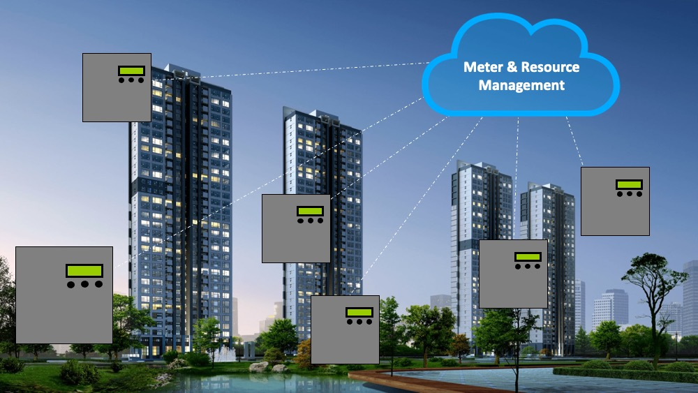 Distributed Electrical Meter Network. Cloud-based and across several multi-unit buildings.