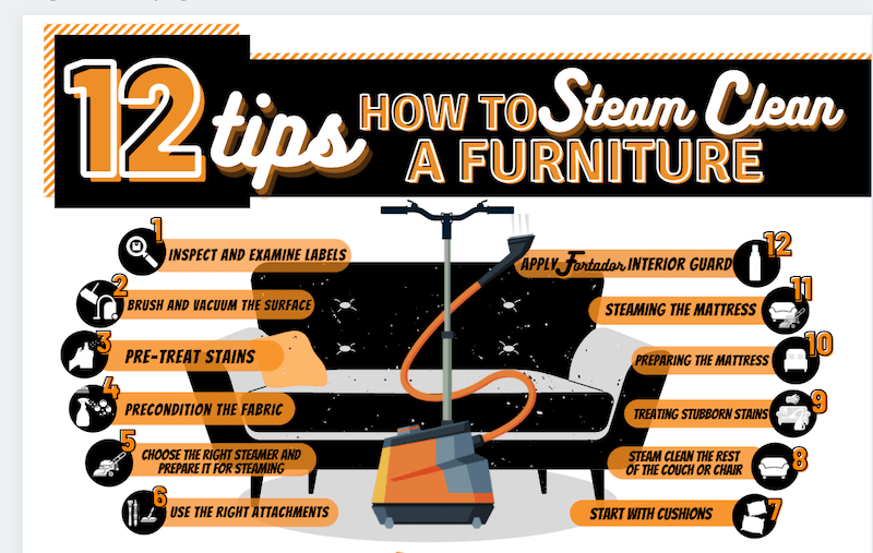 How to Steam Clean a Furniture