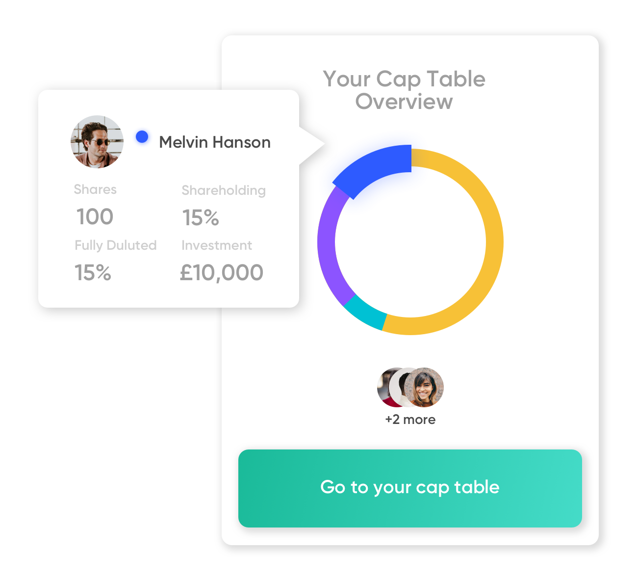 Seedlegals Uk Funding Rounds Made Simple