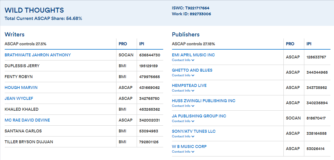 ASCAP Registration Record Of The Co Writers And Their Associated Publishers In Song Wild Thoughts Made Popular By DJ Khaled Rihanna
