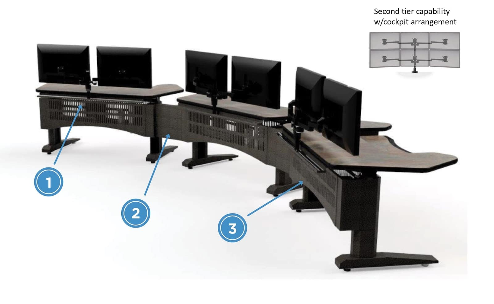 Customized Console Systems