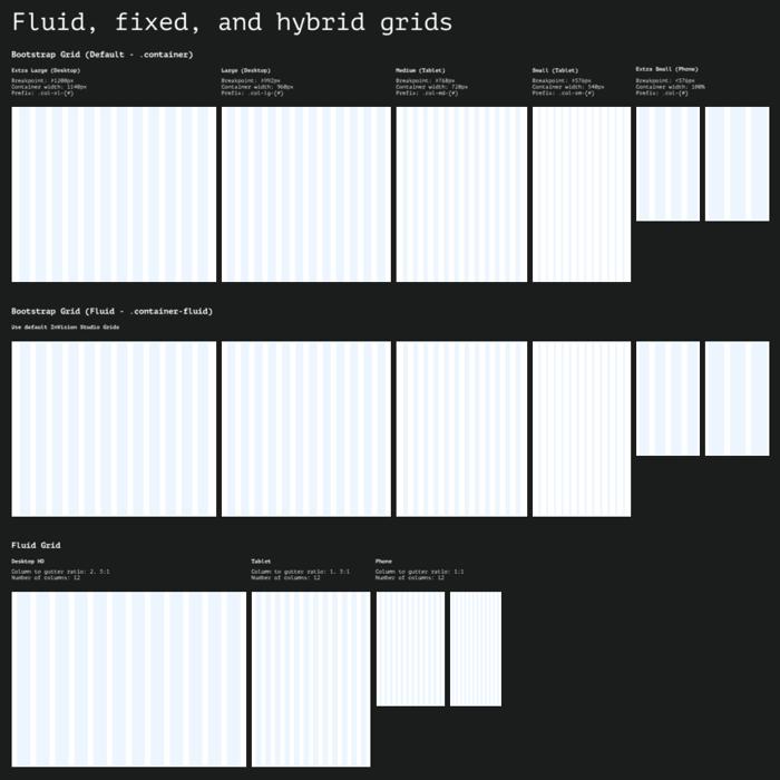 invision studio responsive grid templates