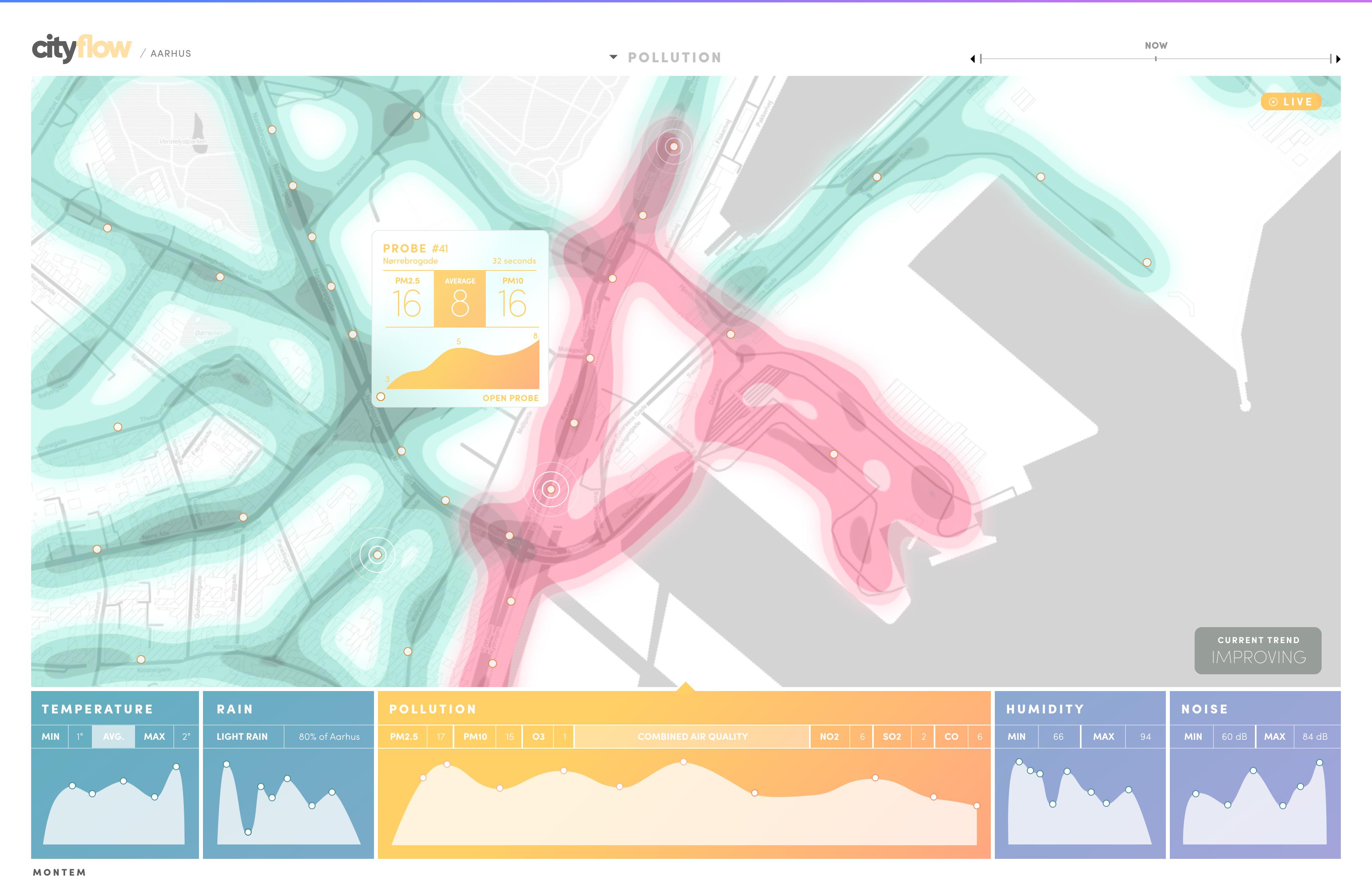 Cityflow_map
