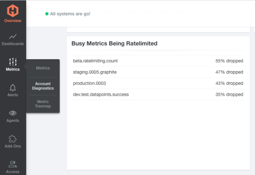 Busy Metrics Being Ratelimited