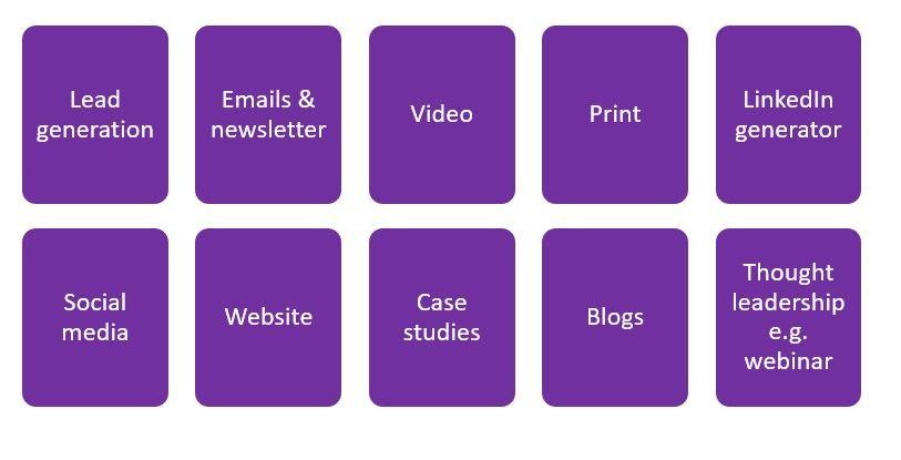 Marketing modules