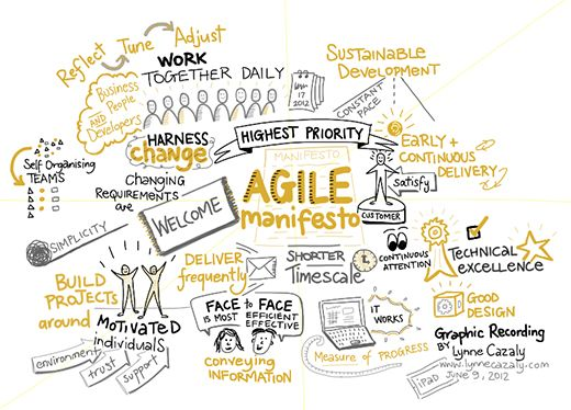 How Bluedot Cut Costs and Moved Faster After Undergoing Agile Training